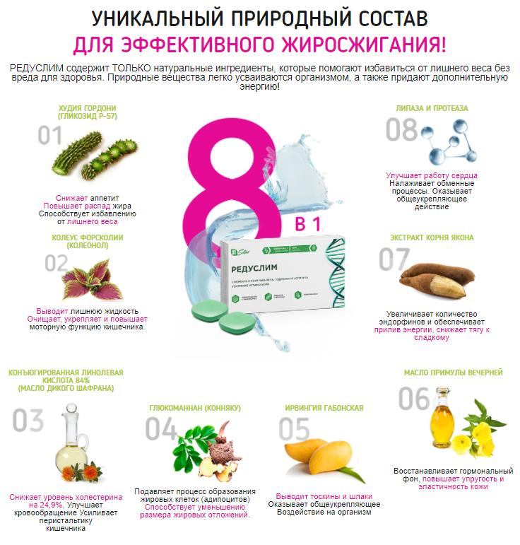 редуслим таблетки для похудения цена в аптеке