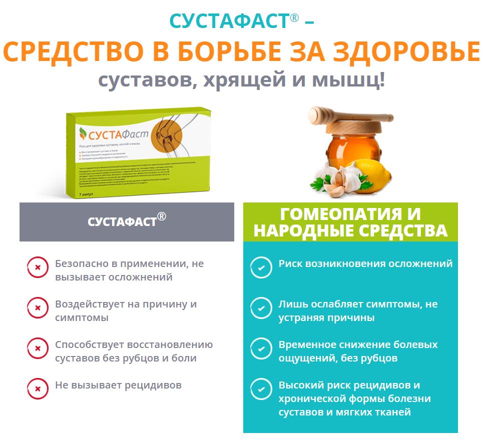 аптека сустафаст